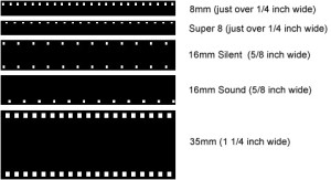 Film to Video Transfer - Audio Visual Specialists